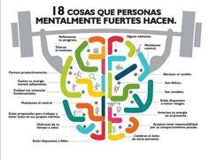 18 cosas que las personas mentalmente fuertes hacen. #Coaching #Psicologia…