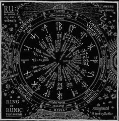 Rune chart by Nigel Jackson.Fé - Cattle (or Money, specifically Gold)Ur - Drizzle (or Slurry)Thurs - GiantÓss - God (or Mouth)Raeidh - Riding (or Horse)Kaun - Wound (or Sore or Ulcer)Hagall - HailNaudhr - Need (or Distress)Is - IceAr - A good yearSól - Goddess of the SunTyr - Scandinavian GodBjarkan - Birch TwigMadhr - Man (as in Human, not Gender)Logr - Power of WaterYr - Bow made from a Yew Tree