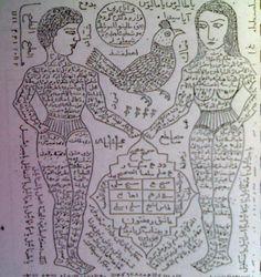حرز للمحبة مروحن Magick Book, Wiccan Spells, Witchcraft, Free Eshop Codes, Ancient Alphabets, Black Magic Book, Sacred Geometry Symbols, Alchemy Art, Magic Symbols