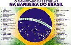 Resultado de imagem para Bandeira do Brasil, significado
