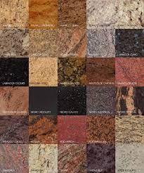 resultado de imagen para granito para cocina colores