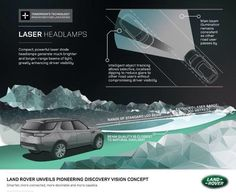 Discovery 5 visual concept laser headlamps Discovery 5, Land Rover Discovery, Innovation, Landrover, Offroad, Concept, York, Autos, World