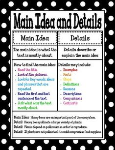 Main Idea and Details Poster/Mini-Anchor Chart by Handmade in Third Grade Reading Lessons, Reading Skills, Teaching Reading, Teaching Aids, Reading Workshop, Guided Reading, Teaching Tools, Math Lessons, Fun Learning
