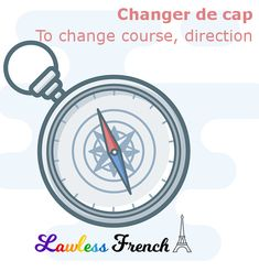 The word ''cap'' in French doesn't mean quite the same thing as it does in English. French Expressions, Word Cap, French Practice, Idiomatic Expressions, French People, Teacher Boards, French Teacher, France