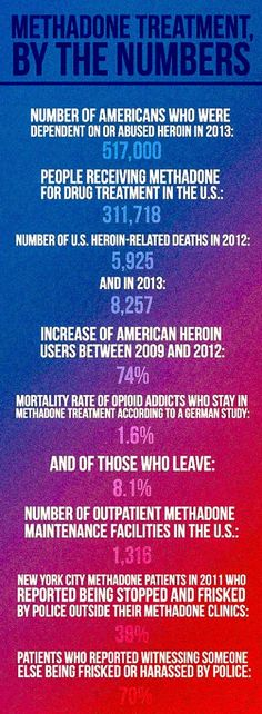 With heroin addiction skyrocketing, methadone remains the gold standard for narcotics dependence treatment. Yet cops nationwide target heavily regulated methadone clinics to turn vulnerable addicts into informants, with little public outcry, reaffirming the medicine's enduring, deadly stigma.