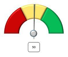 Cómo crear el gráfico del Velocímetro en Excel