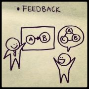 Visual language creates honest feedback