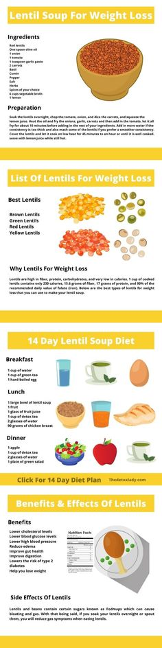Lentils Benefits, 14 Day Diet, Brown Lentils, Weight Loss Soup, High Fat Foods, Lentil Soup, Diet Breakfast, Lower Cholesterol, Diet And Nutrition