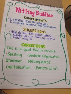 5th grade writing partners! Partner up students and help them with ways to respond to their writing. This is great because the better the feedback is for a writer the better their final piece will be. This is a great way to teach how to give corrective feedback. Writing Classes, Writing Lessons, Writing Strategies, Teaching Writing, Writing Ideas, Editing Writing, Teaching 5th Grade, Teaching Ideas, Writing Activities