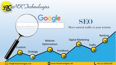 NK technologies is one of the fastest growing SEO Companies in Mumbai, offers result oriented SEO Services at affordable price. nktechnologies.net