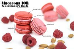 Macarons 101: I will master you some day!