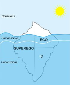 Although Freud's theories are controversial, an iceberg is often used to illustrate that most of the human mind operates unconsciously.