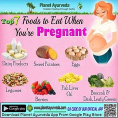 7a2473d469b72 22 Best What you eat when your prengent images in 2017 | Pregnancy ...