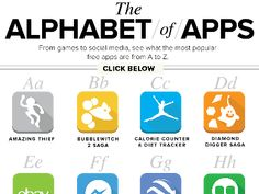 The Alphabet of Apps