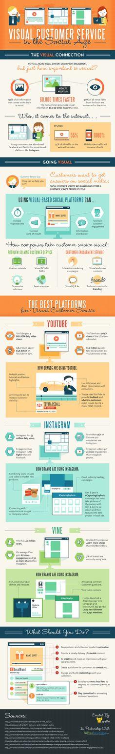 Visual Customer Service in the Social Age #infographic #CusotmerService #SocialMedia