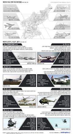 infographics 북한의 주요 전투기와 폭격기, 어디에 배치되어 있나 살펴봤더니…