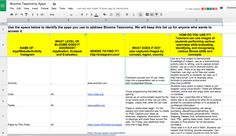 Google Doc crowd sourcing different apps for each level of Blooms Taxonomy
