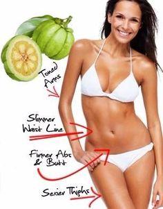 What are the health benefits of Garcinia Cambogia? #garciniacambogia #fatburner #weightloss #affiliate