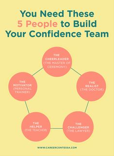 What does your confidence team look like? Here's how to build a team that will be your best group of cheerleaders while also helping you to keep your feet firmly planted on the ground. Career Development, Personal Development, Unbreakable Kimmy Schmidt, Finding A New Job, Tough Love, Best Careers, Management Tips, Career Advice, Job Search