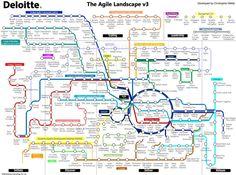 Agile Subway 2016