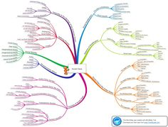 27 best sociology theory images on pinterest sociology theory social class mindmap based on ferris steins the real world chapter 7 fandeluxe Images