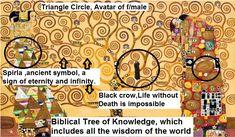Gustav Klimt ,, Tree of Life,, Life Paint, Ancient Symbols, Life And Death, Gustav Klimt, Tree Of Life, Cool Art, Awesome Art, Art Lessons, Contemporary Art