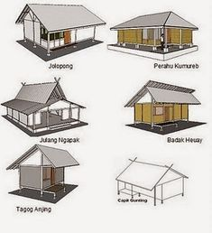 Hasil gambar untuk bentuk atap