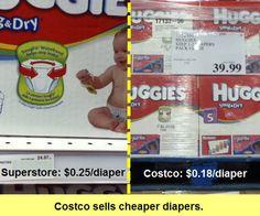 Price Check Experiment: Is Costco really worth it? | Squawkfox