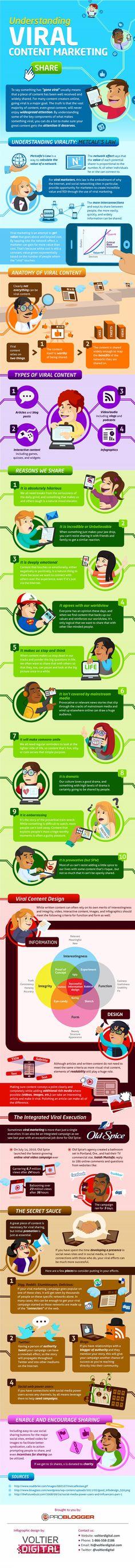 """""""Going Viral Visualized"""" by proBlogger.com -- Die Zutaten zur Entwicklung und Verbreitung viraler Inhalte als Infografik #infografik"""