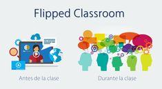 clase invertida o flipped classroom - Buscar con Google