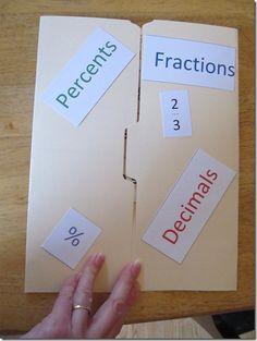 fractions decimals percents mini office cover @ http://homeschoolheartandmind.blogspot.com
