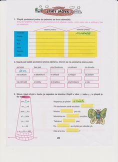český jazyk Charlotte, Bullet Journal, Map, Activities, Education, Learning, School, Children, Ideas