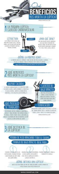 Beneficios de la bicicleta elíptica