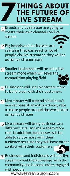 The future of live stream