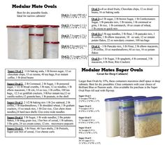 TUPPERWARE Modular Mates Size and Capacity Chart | Customizing your cabinets is as easy as adding 1+2= 3.