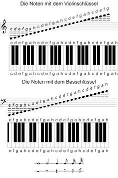 Reading Sheet Music, Piano Music Notes, Piano Songs, Piano Sheet Music, Piano Lessons, Music Lessons, Sheet Music Direct, Homemade Musical Instruments, Music Chords