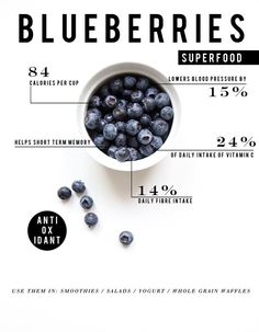 Phytochemicals in blueberries are potential inhibitors of several types of cancer http://aboutnutritionfacts.com/r8ps