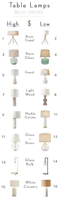 BECKI OWENS- Splurge and Save Table Lamps