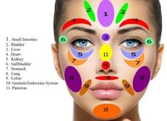 Facial reflexology is a non-invasive treatment is based on the theory that areas on your face are connected to areas of your body Reflexology Points, Acupressure Points, Gesicht Mapping, Prenatal Yoga Poses, Face Mapping, Acne Causes, The Face, Face Massage, How To Get Rid Of Acne