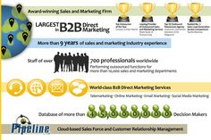All about Callbox Sales and Marketing Solution Sales And Marketing, Lead Generation, Things To Know, Good To Know, Campaign