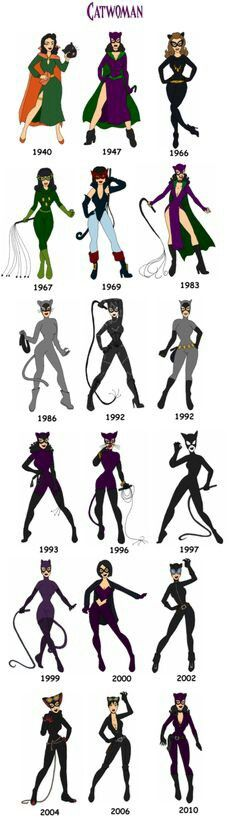 Catwoman timeline.