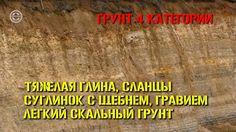 4 категория грунтов. Тяжелая глина, сланцы, суглинок с щебнем, гравием, ...
