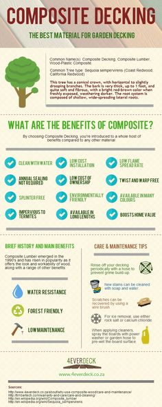 Composite Decking: Benefits & Care Tips - Imgur
