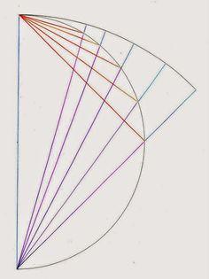 trigonometri: محاسبه طول اوتار دایره از معضلات دانش و علم است