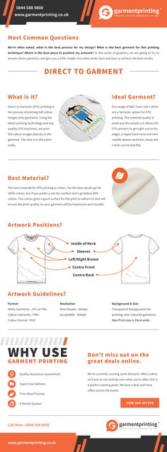 DTG (Direct to Garment) Printing FAQ Infographic