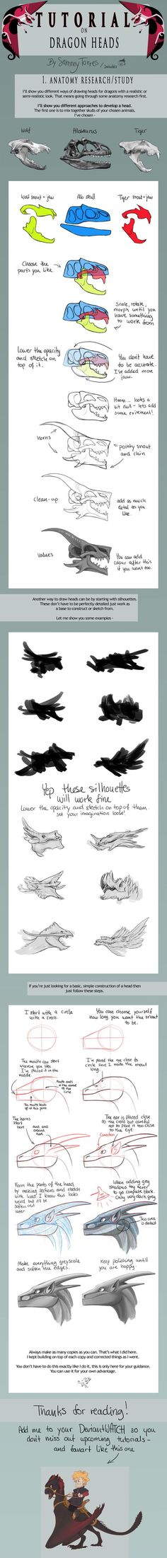 TUTORIAL: Dragon Heads by SammyTorres on deviantART:
