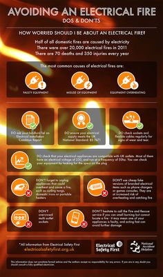 We've teamed up with Electrical Safety First to raise awareness of #ElectricalFire safety in the home using this #infographic. Read more about our safety in the home campaign here: http://www.national-accident-helpline.co.uk/electrical-fire-safety
