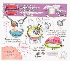 Los deliciosos Macarons!!!