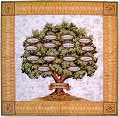 Resultado de imagen de genealogy in quilts