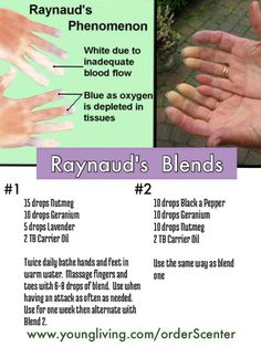 How to reverse the effects of Reynaud's. These are good warming blends for very cold winter hands to promote circulation. I bet these would work on poor circulation in feet as well...
